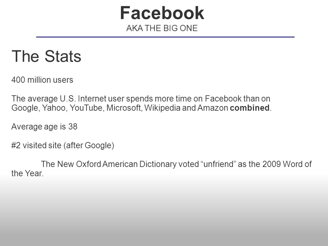 The Stats 400 million users The average U.S. Internet user spends more time on Facebook than on Google, Yahoo, YouTube, Microsoft, Wikipedia and Amazo