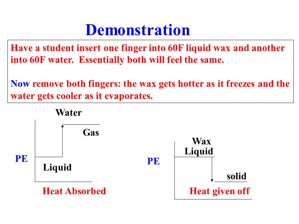 Demonstration Have a student insert one finger into 60F liquid wax and another into 60F water.