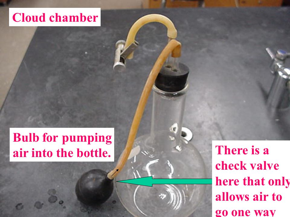 First, pump air into the bottle raising the pressure.