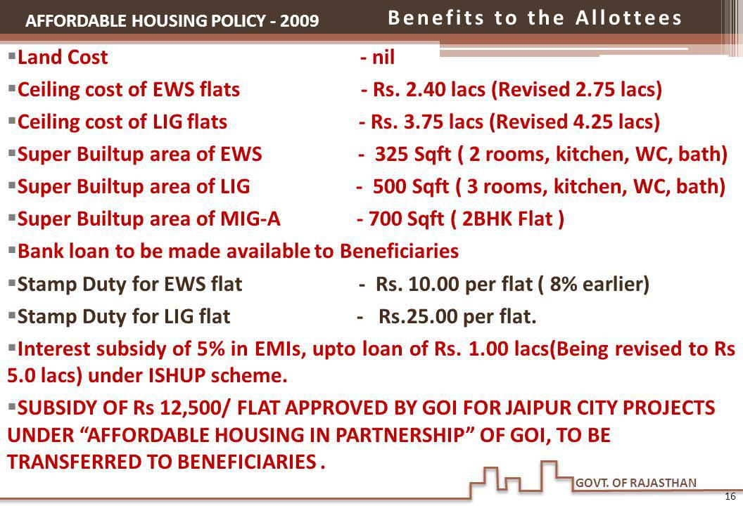 GOVT. OF RAJASTHAN AFFORDABLE HOUSING POLICY - 2009 Land Cost - nil Ceiling cost of EWS flats - Rs. 2.40 lacs (Revised 2.75 lacs) Ceiling cost of LIG