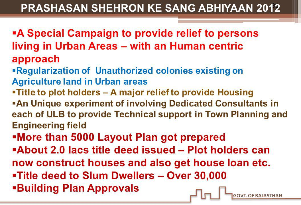 GOVT. OF RAJASTHAN THANK YOU 31 PRASHASAN SHEHRON KE SANG ABHIYAAN 2012 A Special Campaign to provide relief to persons living in Urban Areas – with a