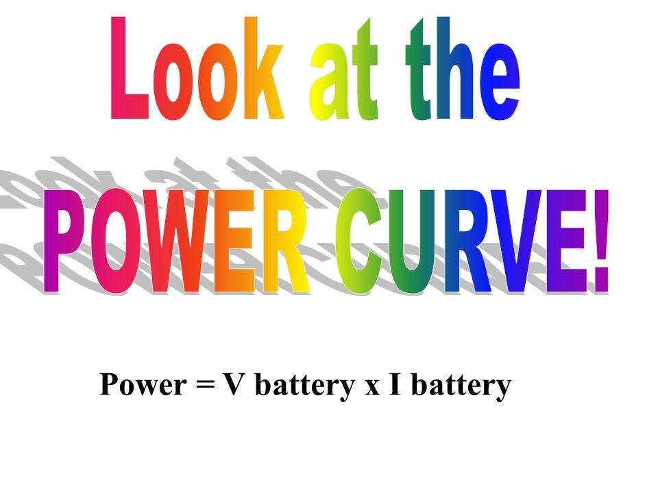 Power = V battery x I battery