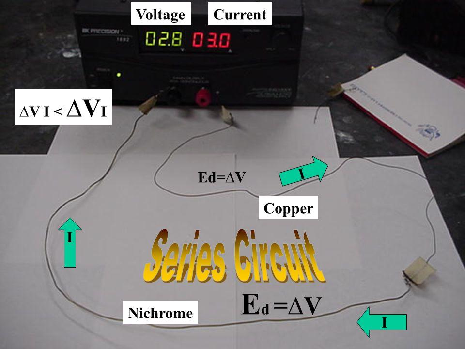 Nichrome Copper VoltageCurrent Ed=V V I < V I I I I