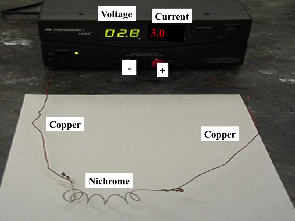Copper Nichrome Copper Voltage Current + - 3.0