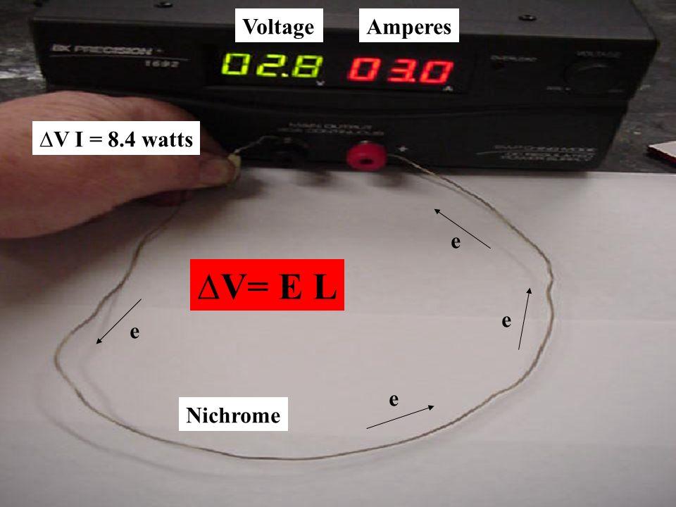 Nichrome VoltageAmperes V= E L e e e e V I = 8.4 watts