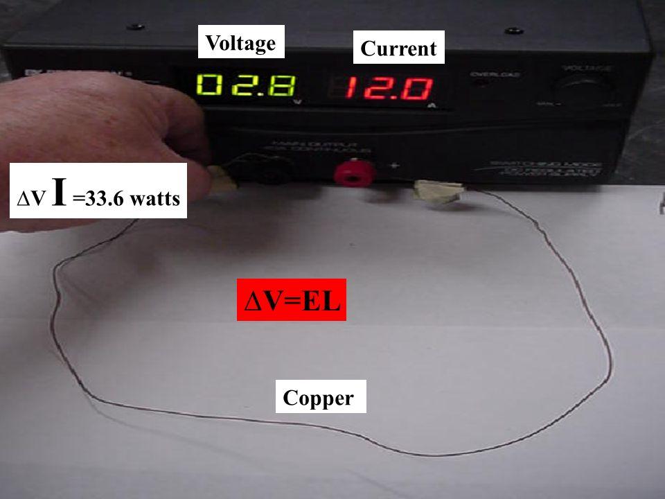 Copper Voltage Current V=EL V I =33.6 watts
