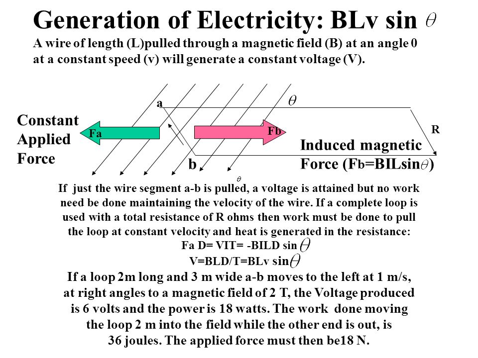 Generation of Electricity: BLv sin A wire of length (L)pulled through a magnetic field (B) at an angle 0 at a constant speed (v) will generate a const