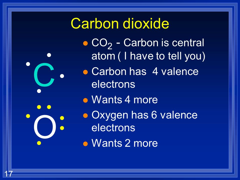 17 Carbon dioxide l CO 2 - Carbon is central atom ( I have to tell you) l Carbon has 4 valence electrons l Wants 4 more l Oxygen has 6 valence electrons l Wants 2 more O C