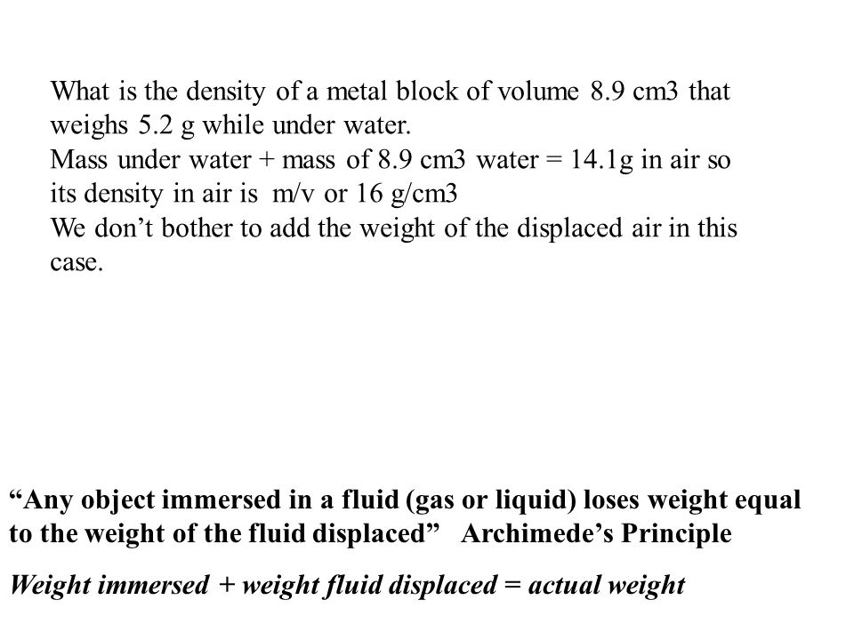 Weighing a block in air and water.