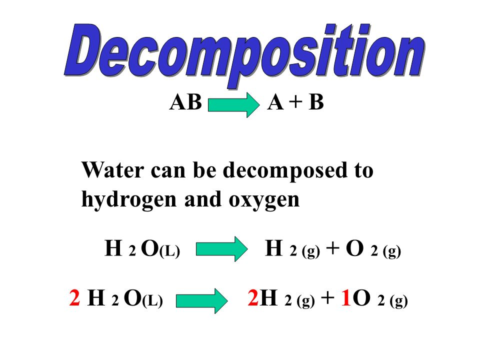 Water can be decomposed to hydrogen and oxygen AB A + B H 2 O (L) H 2 (g) + O 2 (g) 2 H 2 O (L) 2H 2 (g) + 1O 2 (g)