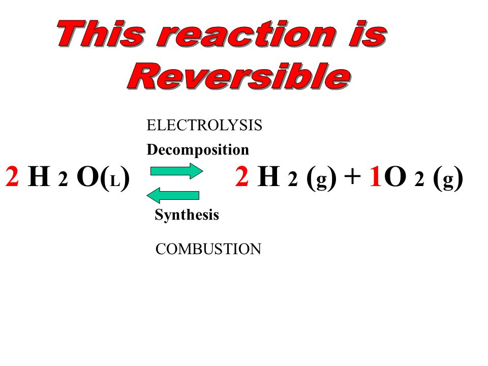2 H 2 O( L ) 2 H 2 ( g ) + 1O 2 ( g ) Decomposition Synthesis ELECTROLYSIS COMBUSTION