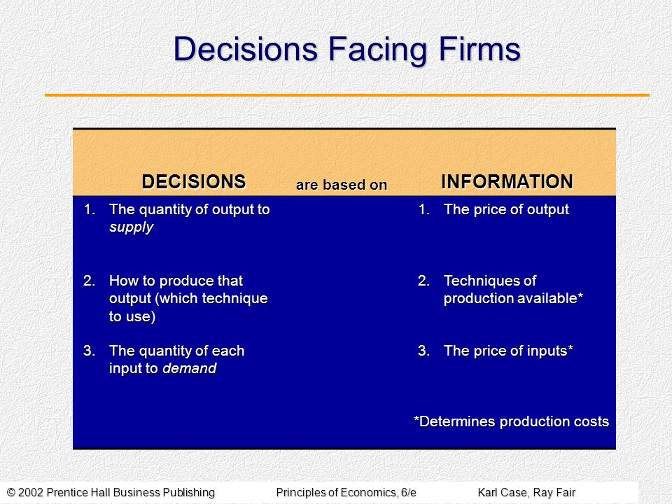 © 2002 Prentice Hall Business PublishingPrinciples of Economics, 6/eKarl Case, Ray Fair Decisions Facing Firms DECISIONS are based on INFORMATION 1.
