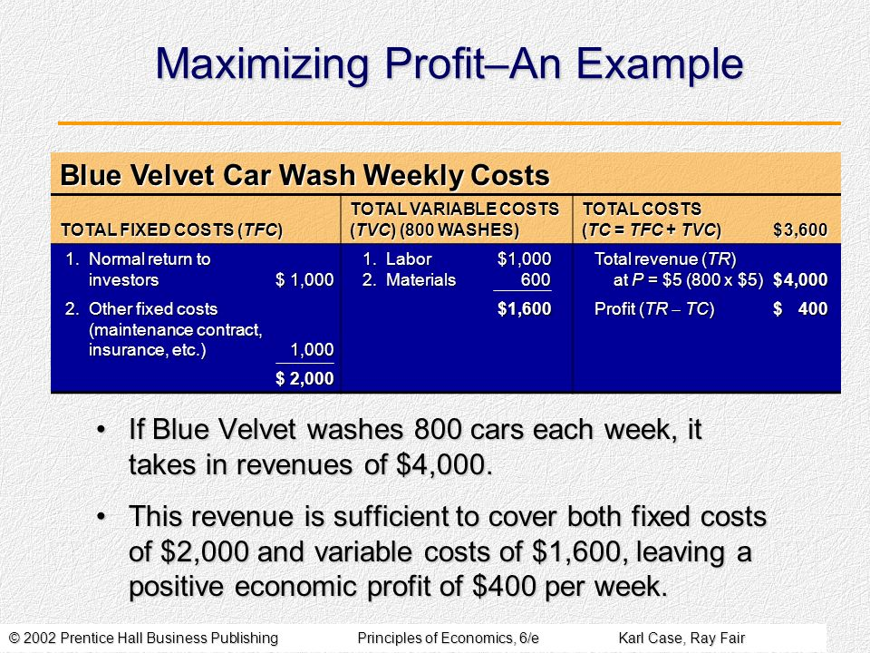 © 2002 Prentice Hall Business PublishingPrinciples of Economics, 6/eKarl Case, Ray Fair Blue Velvet Car Wash Weekly Costs Maximizing Profit–An Example
