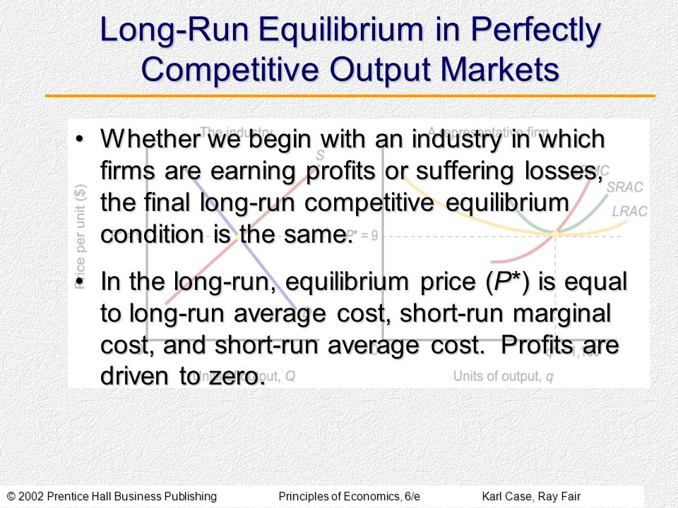© 2002 Prentice Hall Business PublishingPrinciples of Economics, 6/eKarl Case, Ray Fair Long-Run Equilibrium in Perfectly Competitive Output Markets W