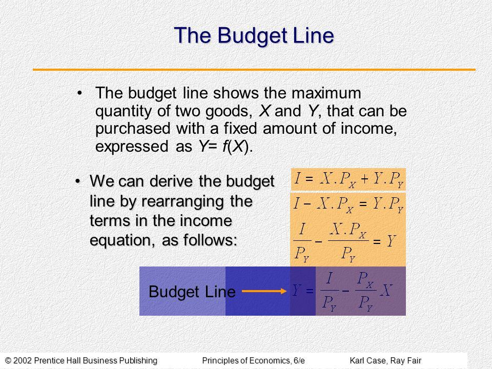 © 2002 Prentice Hall Business PublishingPrinciples of Economics, 6/eKarl Case, Ray Fair The Budget Line The budget line shows the maximum quantity of