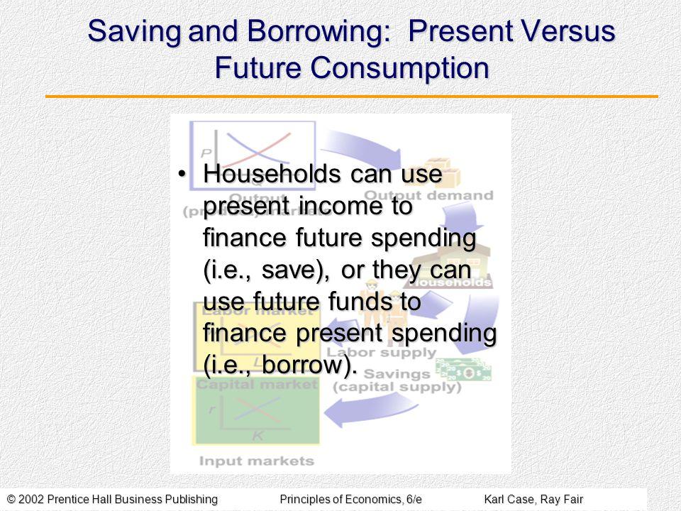 © 2002 Prentice Hall Business PublishingPrinciples of Economics, 6/eKarl Case, Ray Fair Saving and Borrowing: Present Versus Future Consumption Househ