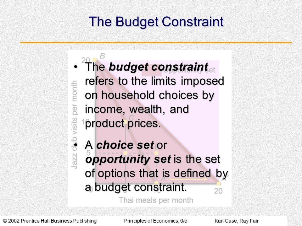 © 2002 Prentice Hall Business PublishingPrinciples of Economics, 6/eKarl Case, Ray Fair The Budget Constraint The budget constraint refers to the limi