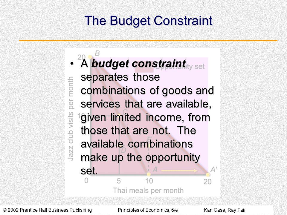 © 2002 Prentice Hall Business PublishingPrinciples of Economics, 6/eKarl Case, Ray Fair The Budget Constraint A budget constraint separates those comb