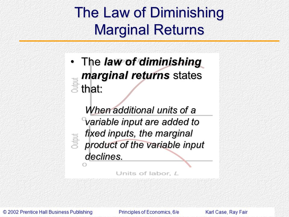 © 2002 Prentice Hall Business PublishingPrinciples of Economics, 6/eKarl Case, Ray Fair The Law of Diminishing Marginal Returns The law of diminishing marginal returns states that:The law of diminishing marginal returns states that: When additional units of a variable input are added to fixed inputs, the marginal product of the variable input declines.