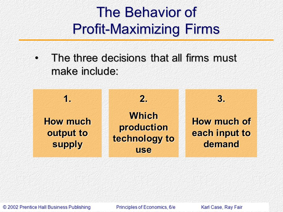 © 2002 Prentice Hall Business PublishingPrinciples of Economics, 6/eKarl Case, Ray Fair The Behavior of Profit-Maximizing Firms The three decisions that all firms must make include:The three decisions that all firms must make include: How much of each input to demand 3.
