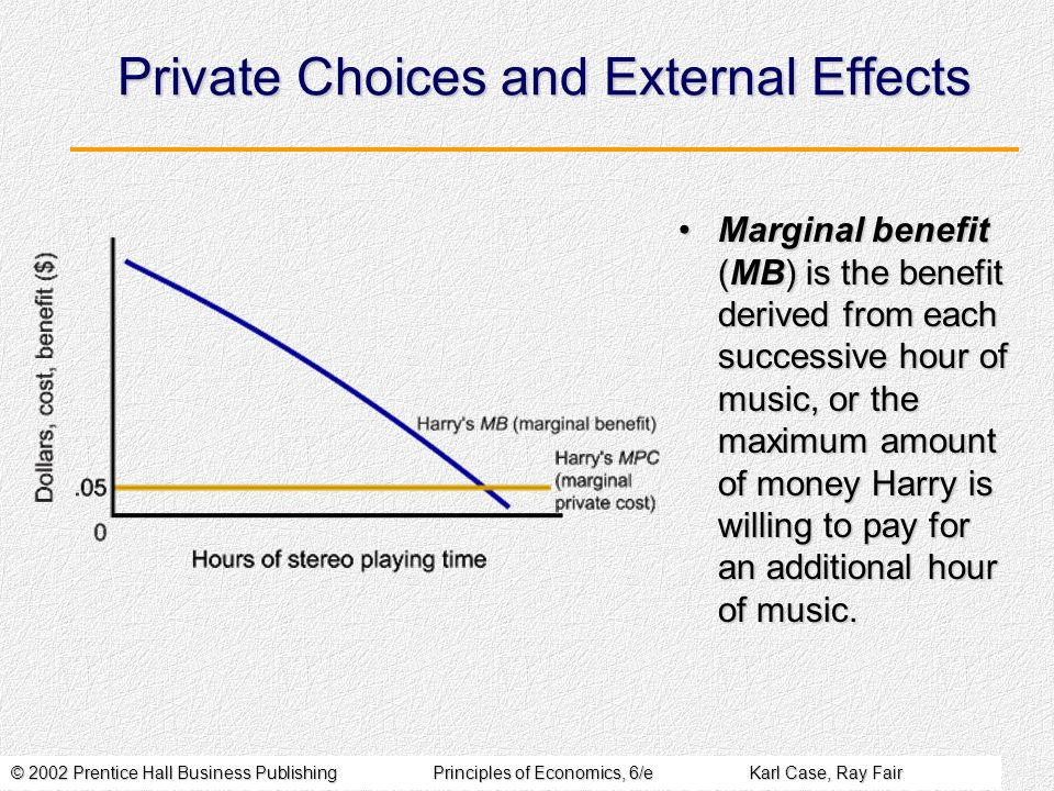 © 2002 Prentice Hall Business PublishingPrinciples of Economics, 6/eKarl Case, Ray Fair Private Choices and External Effects Marginal benefit (MB) is the benefit derived from each successive hour of music, or the maximum amount of money Harry is willing to pay for an additional hour of music.Marginal benefit (MB) is the benefit derived from each successive hour of music, or the maximum amount of money Harry is willing to pay for an additional hour of music.