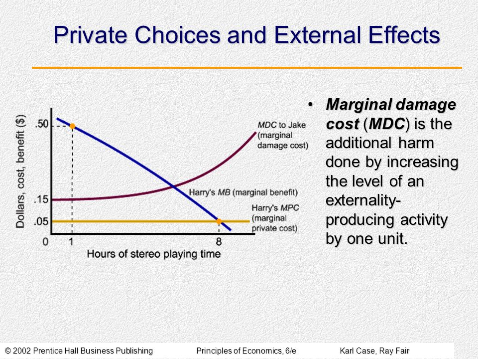 © 2002 Prentice Hall Business PublishingPrinciples of Economics, 6/eKarl Case, Ray Fair Private Choices and External Effects Marginal damage cost (MDC) is the additional harm done by increasing the level of an externality- producing activity by one unit.Marginal damage cost (MDC) is the additional harm done by increasing the level of an externality- producing activity by one unit.