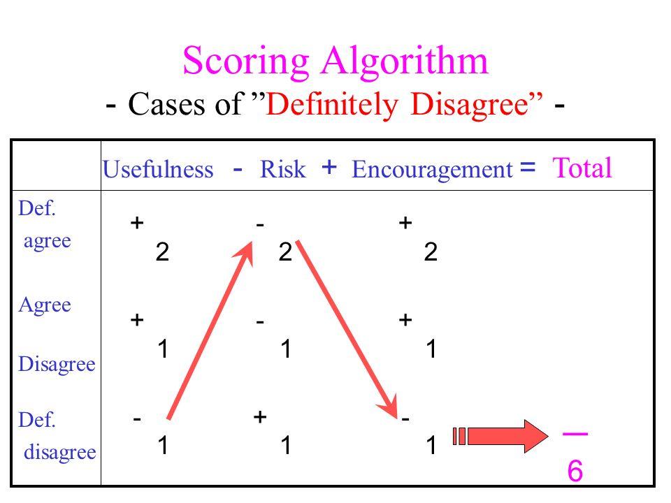 Scoring Algorithm Cases of Definitely Disagree Def.