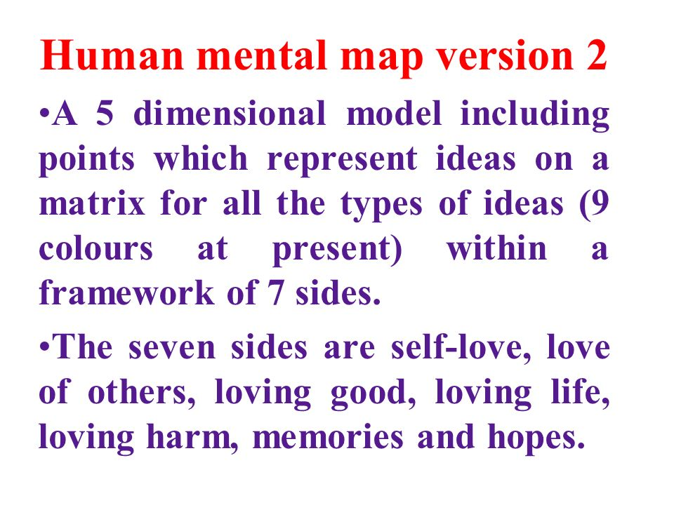 Human mental map version 2 A 5 dimensional model including points which represent ideas on a matrix for all the types of ideas (9 colours at present) within a framework of 7 sides.
