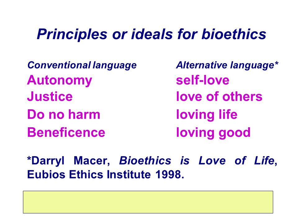 Enhanced studies of cross cultural bioethics -recognising diversity There are implications for cultural identity.