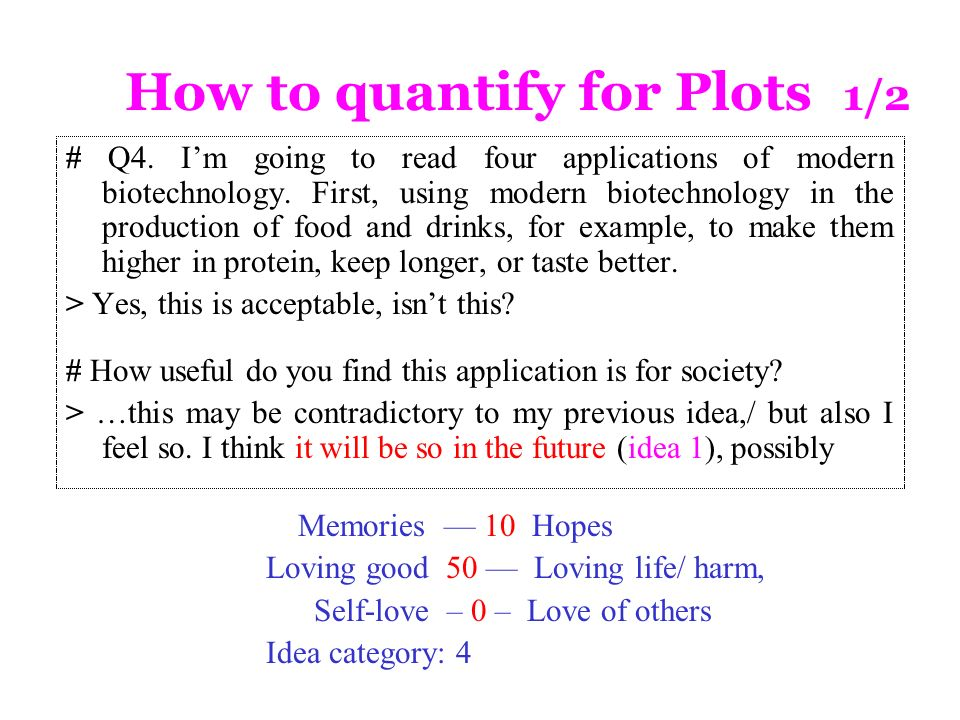 How to quantify for Plots 1/2 # Q4. Im going to read four applications of modern biotechnology. First, using modern biotechnology in the production of