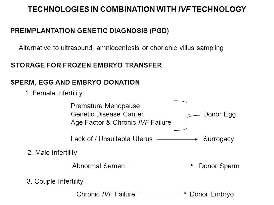 TECHNOLOGIES IN COMBINATION WITH IVF TECHNOLOGY PREIMPLANTATION GENETIC DIAGNOSIS (PGD) Alternative to ultrasound, amniocentesis or chorionic villus s