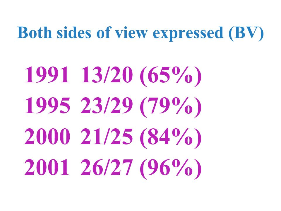 Both sides of view expressed (BV) 1991 13/20 (65%) 1995 23/29 (79%) 200021/25 (84%) 2001 26/27 (96%)