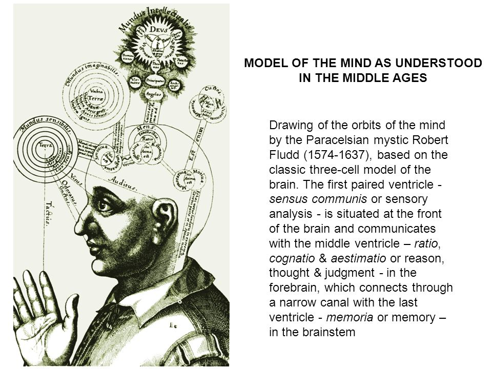 MODEL OF THE MIND AS UNDERSTOOD IN THE MIDDLE AGES Drawing of the orbits of the mind by the Paracelsian mystic Robert Fludd (1574-1637), based on the classic three-cell model of the brain.