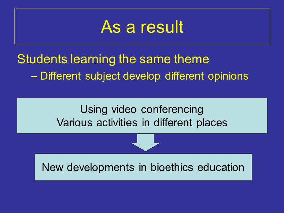 Students learning the same theme –Different subject develop different opinions As a result Using video conferencing Various activities in different places New developments in bioethics education