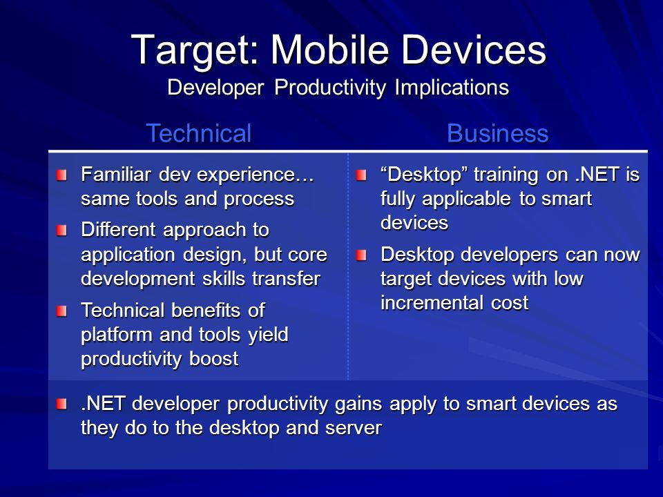 Target: Mobile Devices Developer Productivity Implications TechnicalBusiness Familiar dev experience… same tools and process Different approach to application design, but core development skills transfer Technical benefits of platform and tools yield productivity boost Desktop training on.NET is fully applicable to smart devices Desktop developers can now target devices with low incremental cost.NET developer productivity gains apply to smart devices as they do to the desktop and server