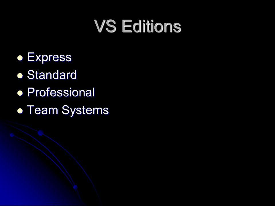 VS Editions Express Express Standard Standard Professional Professional Team Systems Team Systems