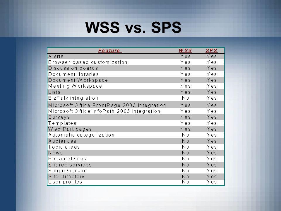 WSS vs. SPS