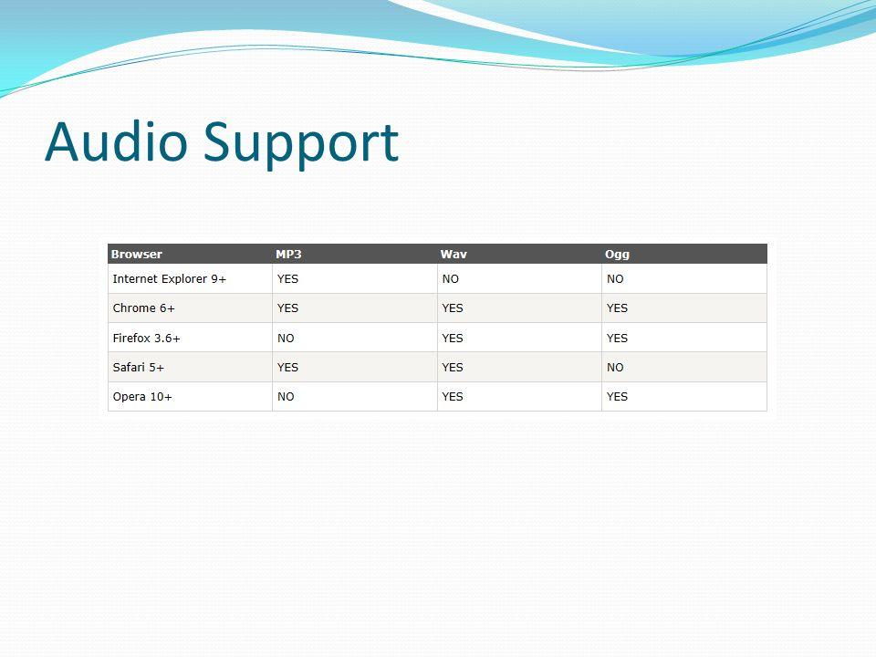 Audio Support