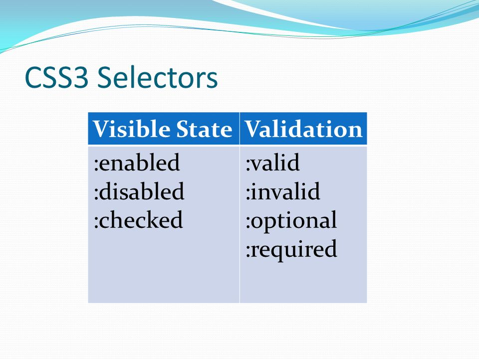 CSS3 Selectors Visible StateValidation :enabled :disabled :checked :valid :invalid :optional :required