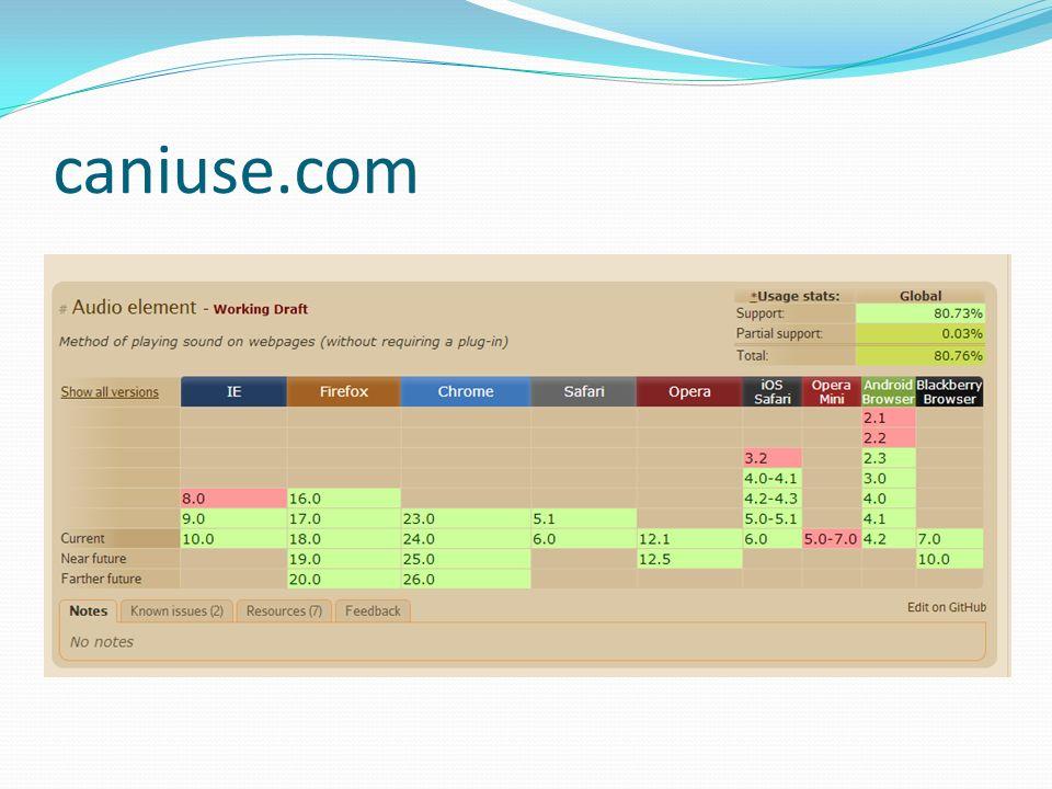 caniuse.com