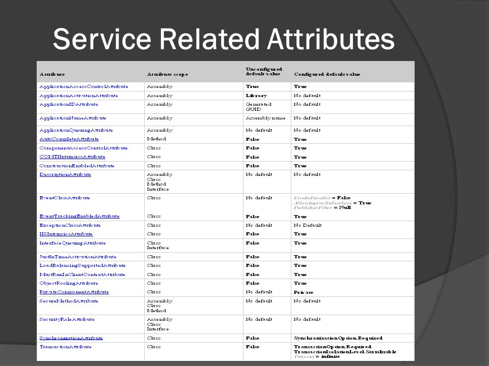 Service Related Attributes