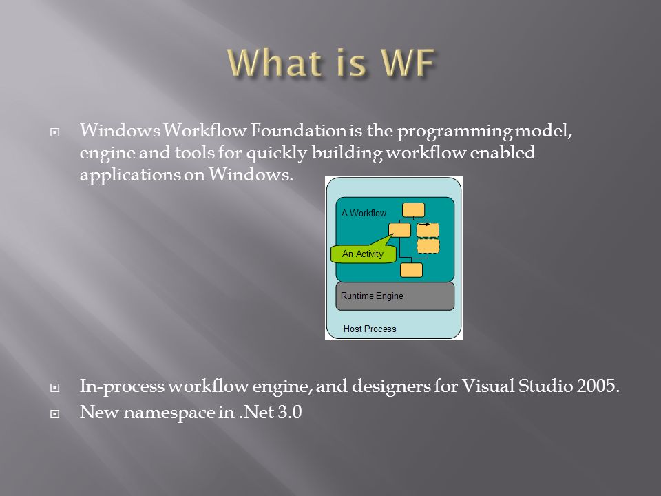 Windows Workflow Foundation is the programming model, engine and tools for quickly building workflow enabled applications on Windows.