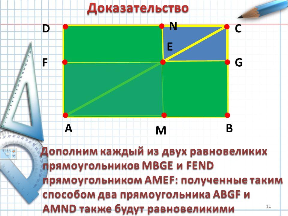 AB CD E FG M N Дополним каждый из двух равновеликих прямоугольников MBGE и FEND прямоугольником AMEF: полученные таким способом два прямоугольника ABGF и AMND также будут равновеликими Дополним каждый из двух равновеликих прямоугольников MBGE и FEND прямоугольником AMEF: полученные таким способом два прямоугольника ABGF и AMND также будут равновеликими 11