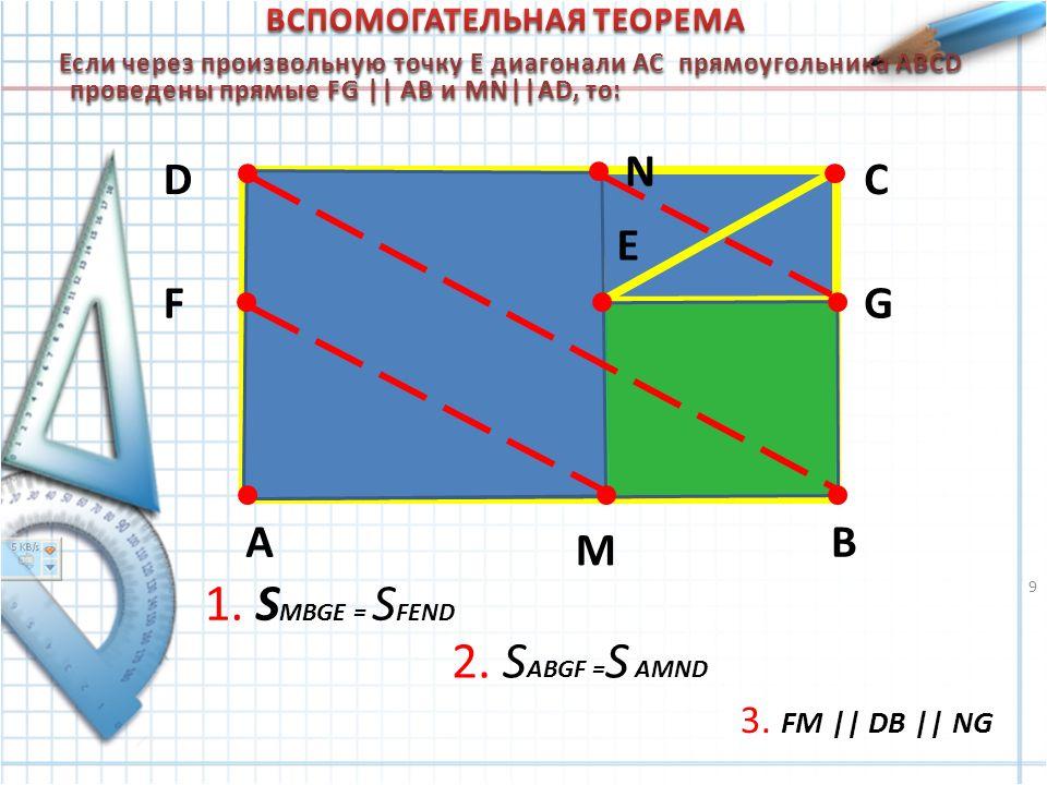AB CD E FG M N 1. S MBGE = S FEND 2. S ABGF = S AMND 3.