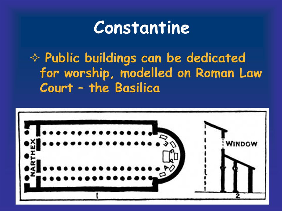 Constantine Public buildings can be dedicated for worship, modelled on Roman Law Court – the Basilica