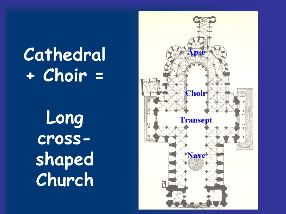 Cathedral + Choir = Long cross- shaped Church