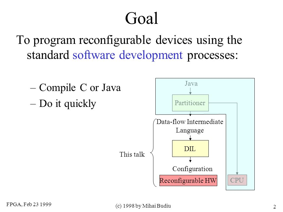 FPGA, Feb (c) 1998 by Mihai Budiu 2 Goal To program reconfigurable devices using the standard software development processes: –Compile C or Java –Do it quickly Partitioner DIL Java Data-flow Intermediate Language Configuration Reconfigurable HW CPU This talk