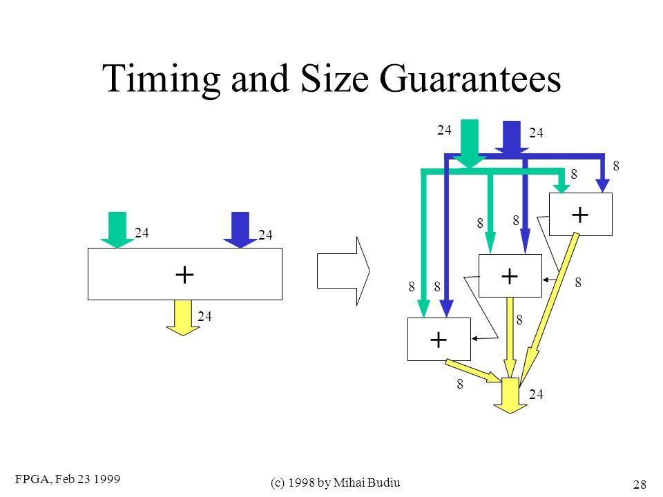 FPGA, Feb 23 1999 (c) 1998 by Mihai Budiu 28 Timing and Size Guarantees + 24 + + + 8 8 8 8 8 88 8 8