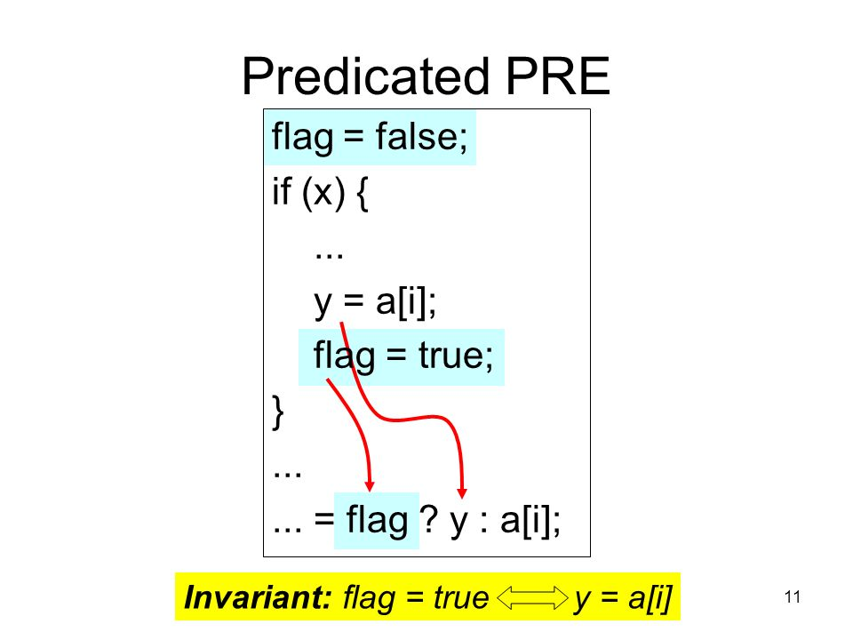 11 Predicated PRE flag = false; if (x) {... y = a[i]; flag = true; }