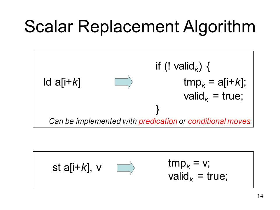 14 Scalar Replacement Algorithm if (.